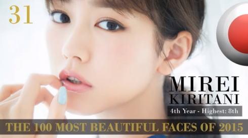 2015世界で最も美しい顔100 31位