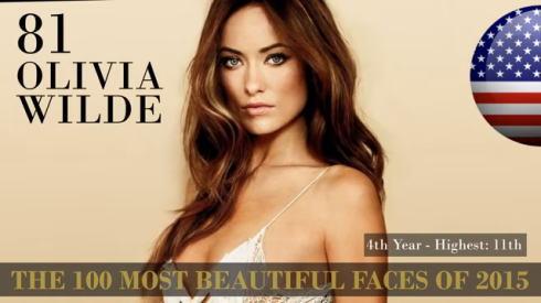 2015世界で最も美しい顔100 81位