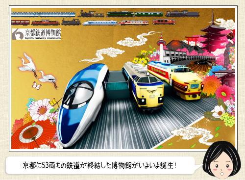 京都鉄道博物館、SLから新幹線まで53の車両が集結する鉄道ワンダーランド