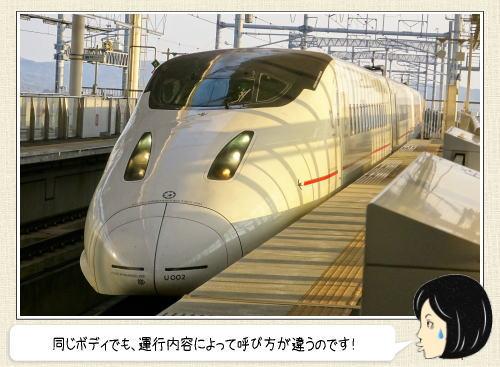 九州新幹線 みずほ・さくら・つばめ…どう違う?