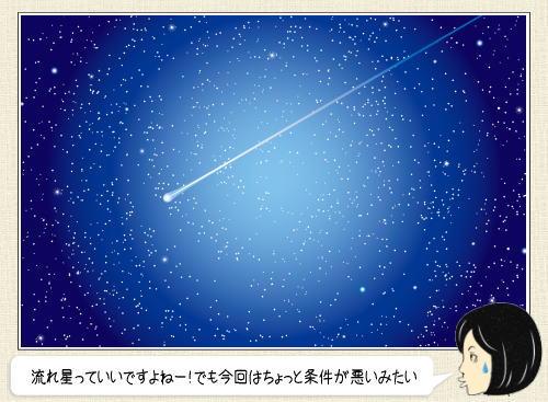 4月こと座流星群、2016年は4月22日が極大(ピーク)!観測の時間・方角は