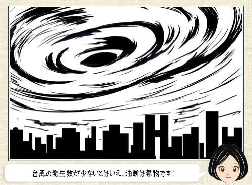 台風が来ない!? 2016年ようやく1号発生も、ラニーニャ影響で少な目か.
