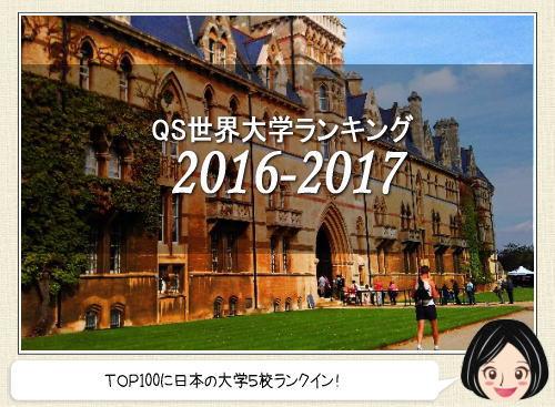 QS世界大学ランキング2016-2017発表!TOP100に東大・京大などランクイン