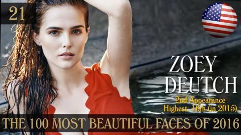 2016年 世界で最も美しい顔100人 21位