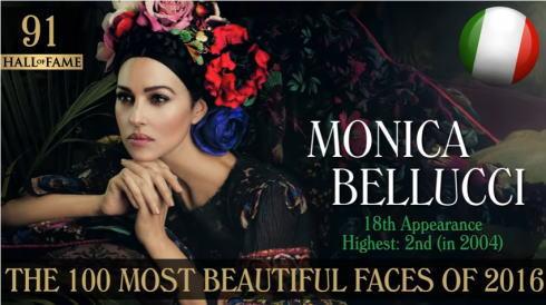 2016年 世界で最も美しい顔100人 91位