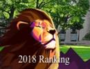 QS世界大学ランキング 2018 発表!東大・京大などランクアップ