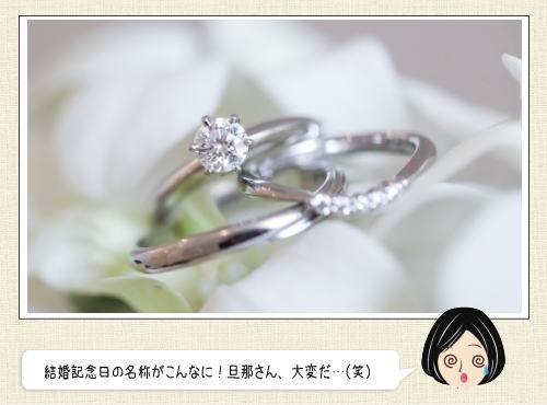 結婚記念日の名称一覧、8年目は「ゴム」で14年目は「象牙」?