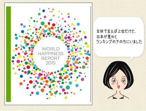世界幸福度ランキングが2015年も一覧発表、日本は3ランクダウン