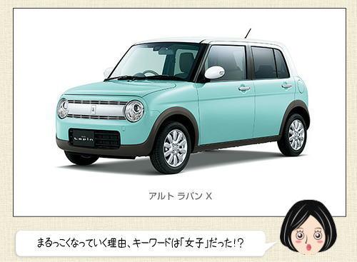 人気車がモデルチェンジの度に「丸っこく」なっていくのはナゼ?