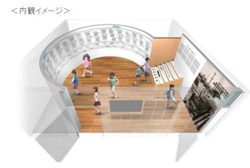 津山まなびの鉄道館 展示室イメージ