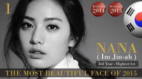 2015世界で最も美しい顔100 1位