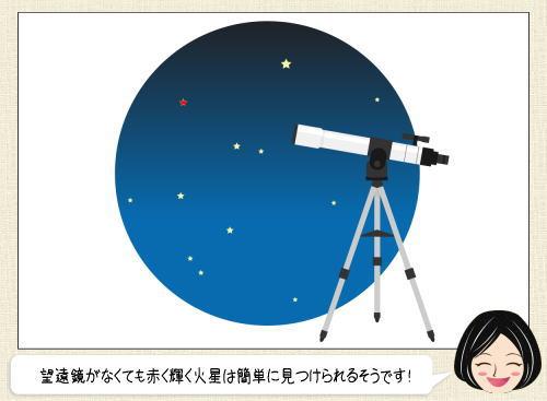 5.31火星が最接近「スーパーマーズ」、観察の方角・時間帯は
