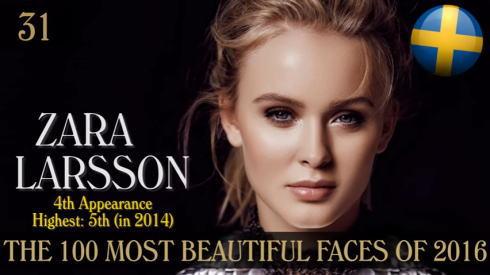 2016年 世界で最も美しい顔100人 31位
