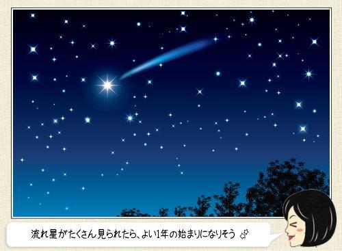 しぶんぎ座流星群2017、今年は好条件!方角・ピーク時間帯も見やすく