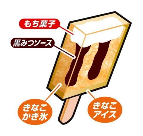 桔梗屋×ガリガリ君の新商品 中身