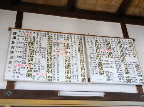 島根 旧大社駅 残っている運賃表