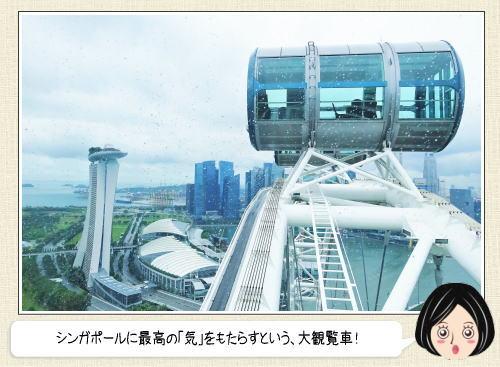 シンガポールフライヤー、風水的最高の立地・気をすくいあげるアジア最大の観覧車!