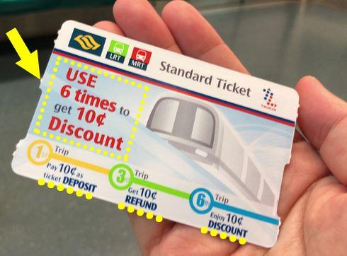 スタンダードチケットは、使い捨て切符じゃなく「チャージ」して使える