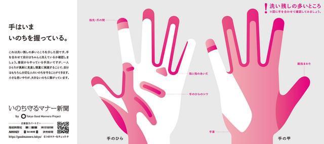 手洗い、洗い残しが多いのは「親指」まわり他