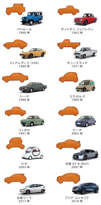 日産「新型カキノタネ」柿の種にデザインされた車 一覧