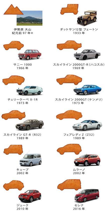 日産「新型カキノタネ」デザインされた車23車種 一覧